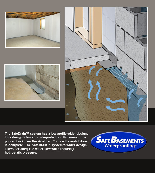 Cove Joint Seepage And The Need For Interior Drains